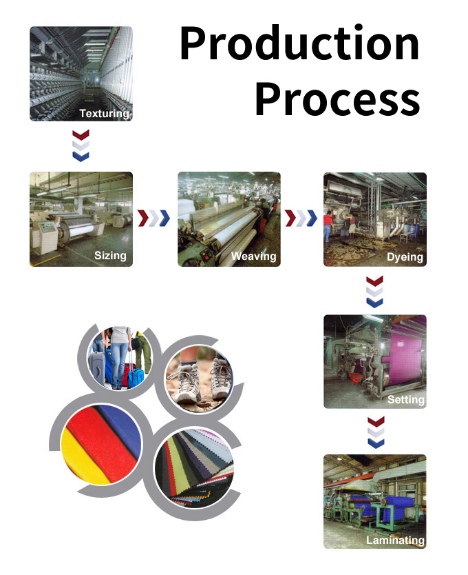Knit Fabric Production Process : Taigchein textile co ltd knitting woven nylon